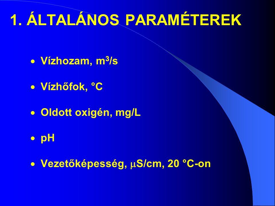 1. ÁLTALÁNOS PARAMÉTEREK