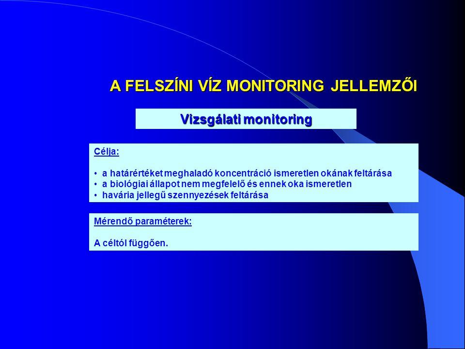 A FELSZÍNI VÍZ MONITORING JELLEMZŐI Vizsgálati monitoring