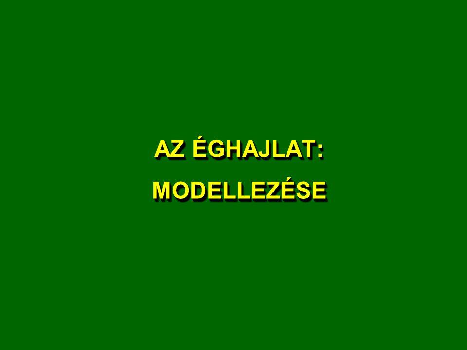 AZ ÉGHAJLAT: MODELLEZÉSE
