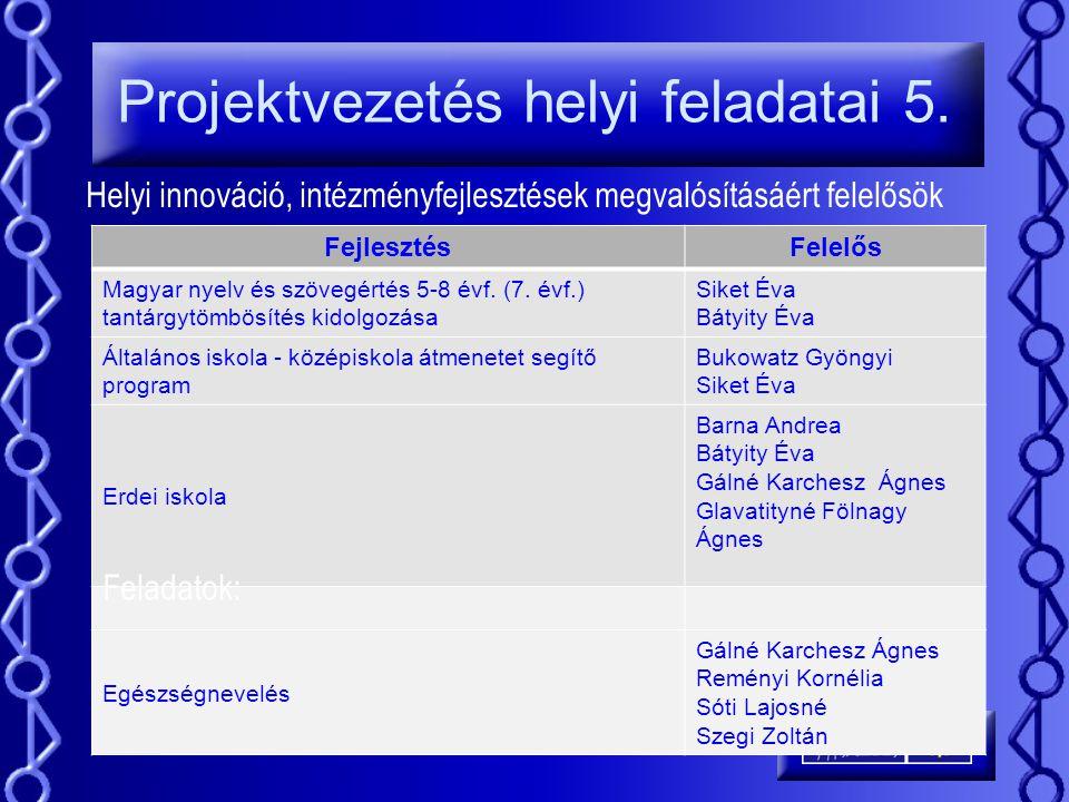 Projektvezetés helyi feladatai 5.