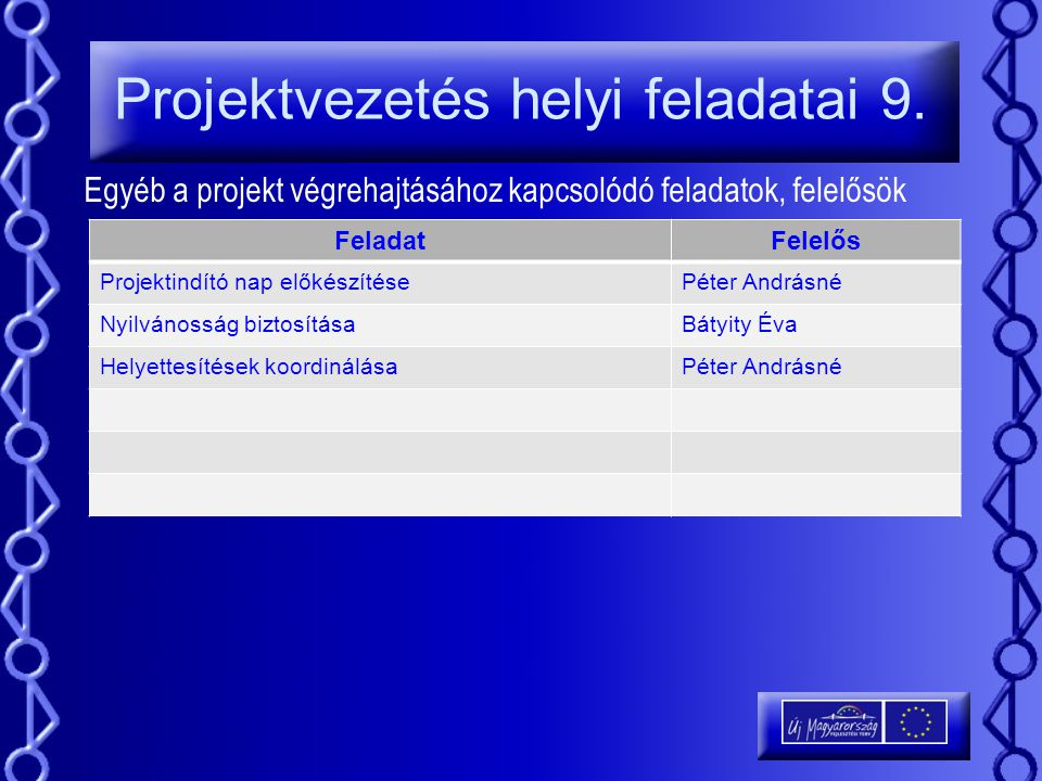Projektvezetés helyi feladatai 9.