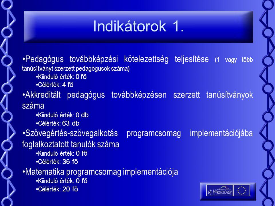 Indikátorok 1. Pedagógus továbbképzési kötelezettség teljesítése (1 vagy több tanúsítványt szerzett pedagógusok száma)