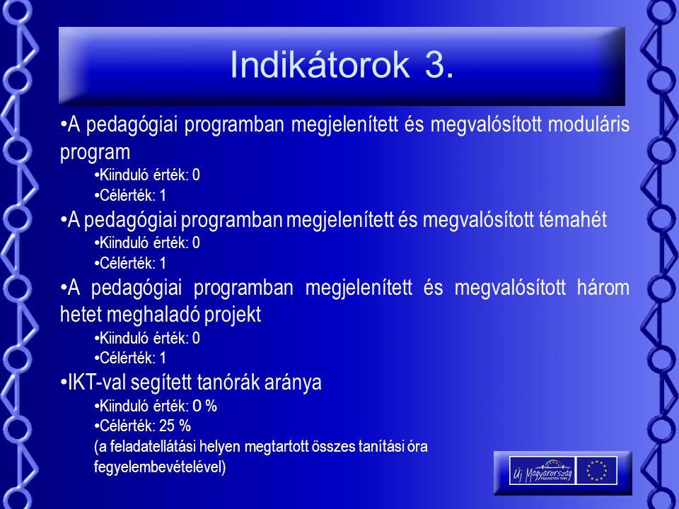 Indikátorok 3. A pedagógiai programban megjelenített és megvalósított moduláris program. Kiinduló érték: 0.