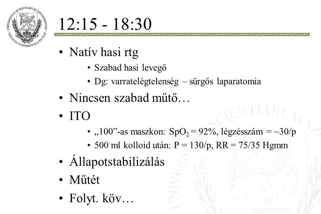 12:15 - 18:30 Natív hasi rtg Nincsen szabad műtő… ITO