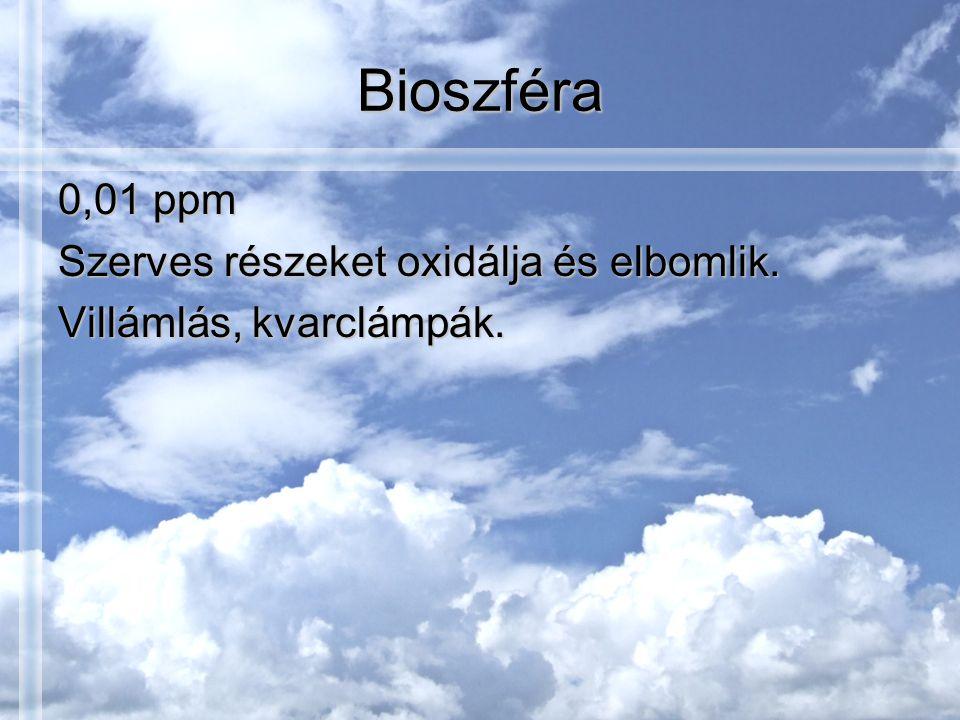 Bioszféra 0,01 ppm Szerves részeket oxidálja és elbomlik.