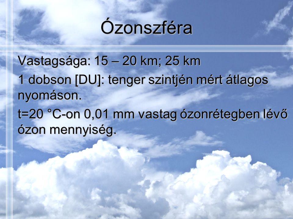 Ózonszféra Vastagsága: 15 – 20 km; 25 km