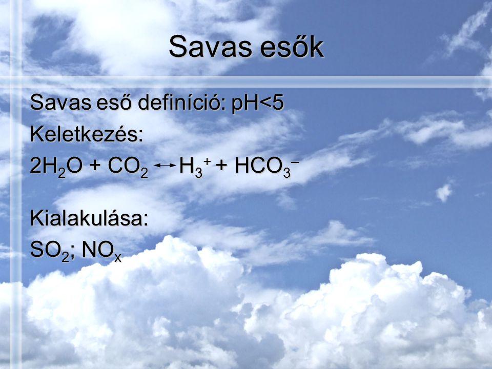 Savas esők Savas eső definíció: pH<5 Keletkezés: