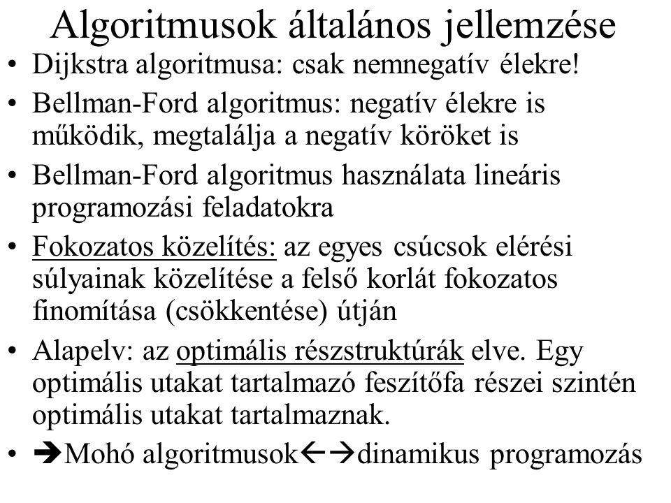 Algoritmusok általános jellemzése