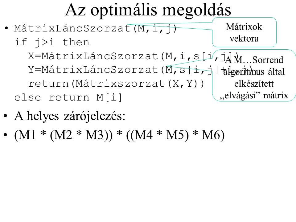 """A M…Sorrend algoritmus által elkészített """"elvágási mátrix"""