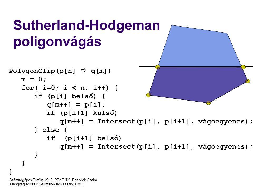 Sutherland-Hodgeman poligonvágás