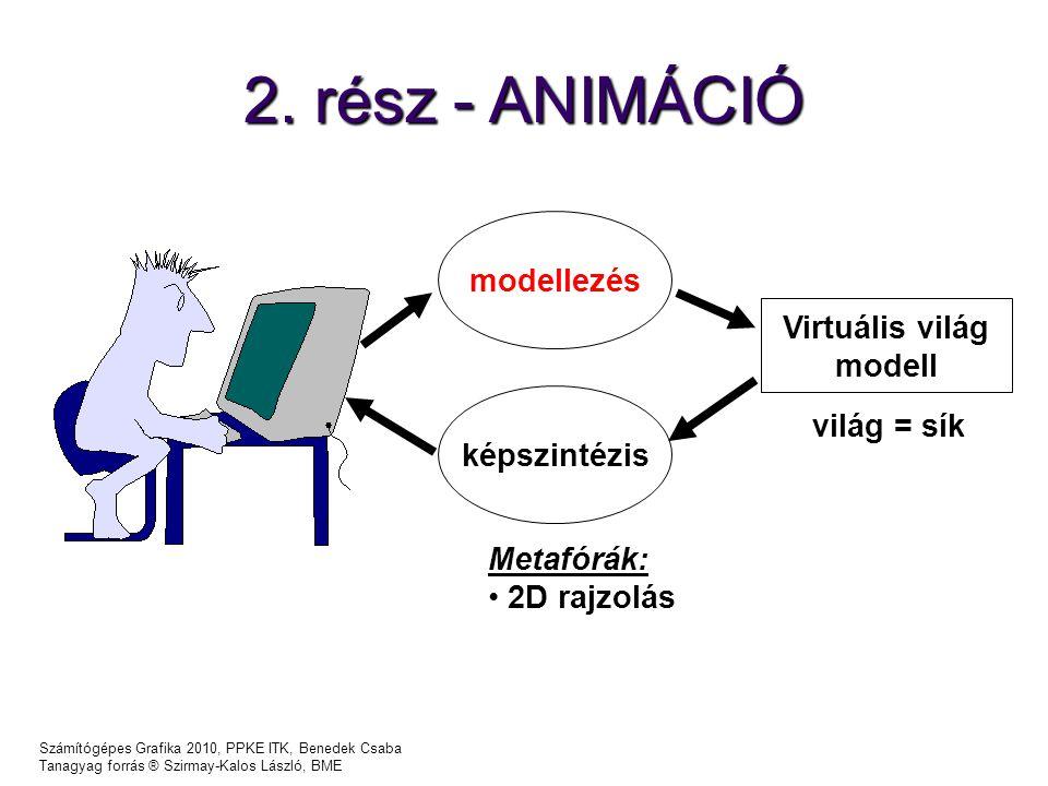 2. rész - ANIMÁCIÓ modellezés Virtuális világ modell világ = sík