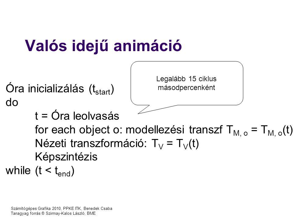Valós idejű animáció Óra inicializálás (tstart) do t = Óra leolvasás