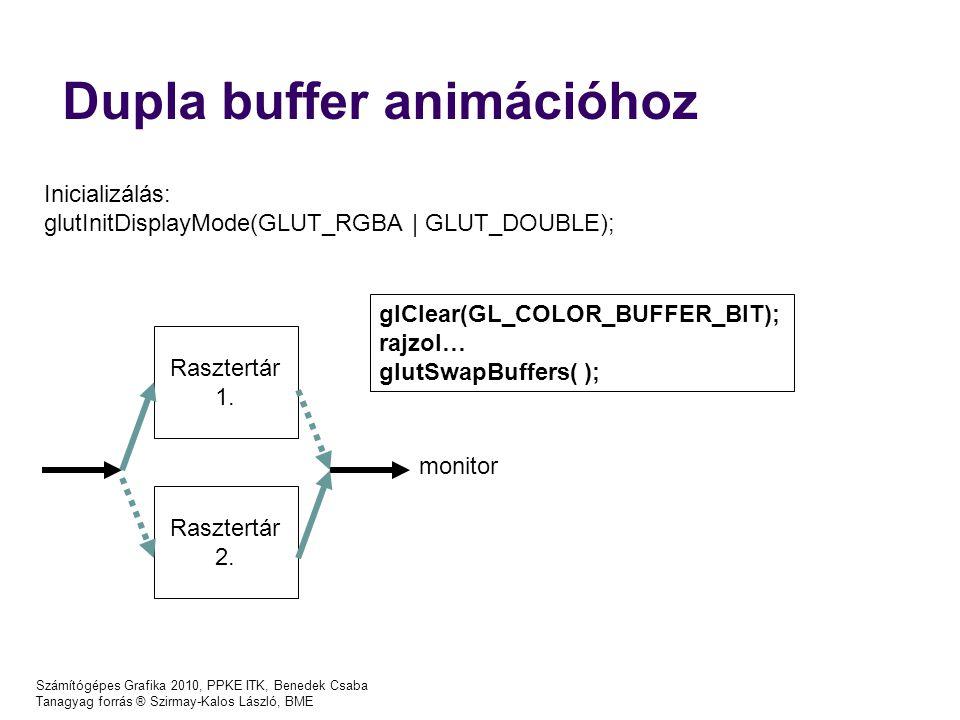 Dupla buffer animációhoz