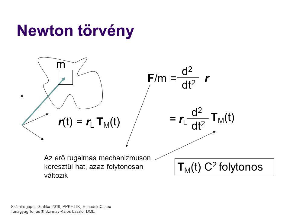 Newton törvény m d2 F/m = r dt2 = rL d2 TM(t) dt2 r(t) = rL TM(t)