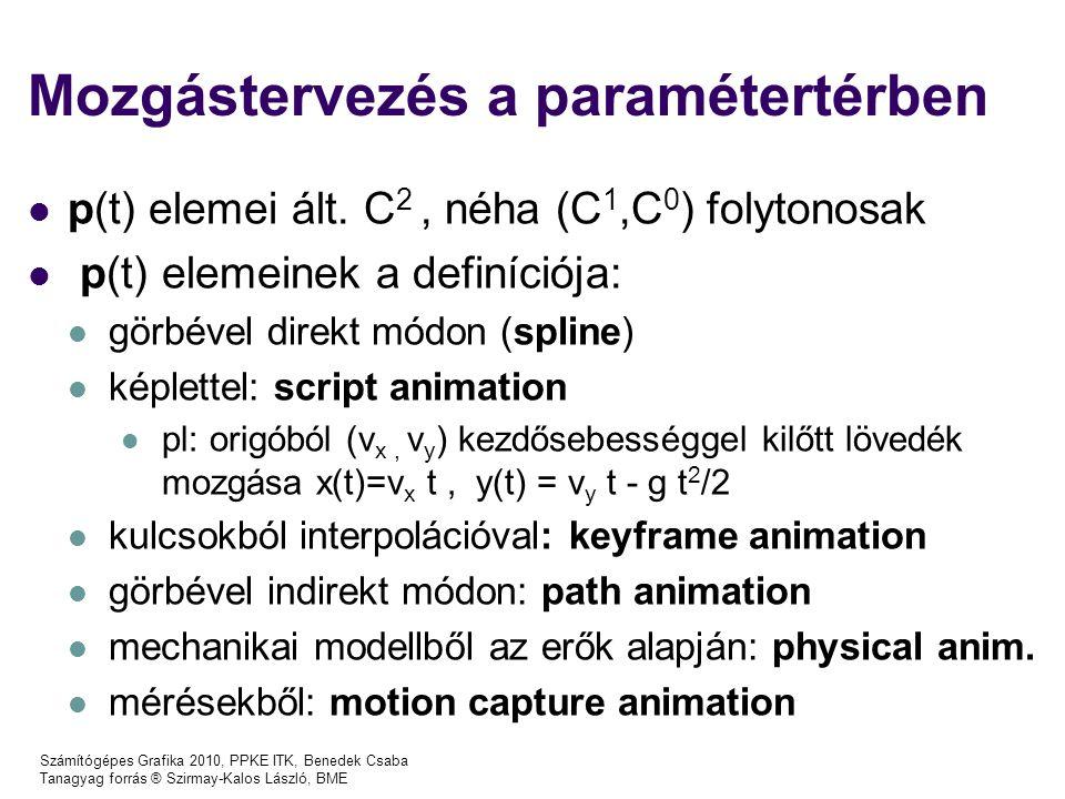 Mozgástervezés a paramétertérben