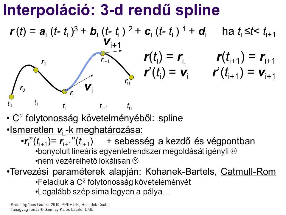 Interpoláció: 3-d rendű spline