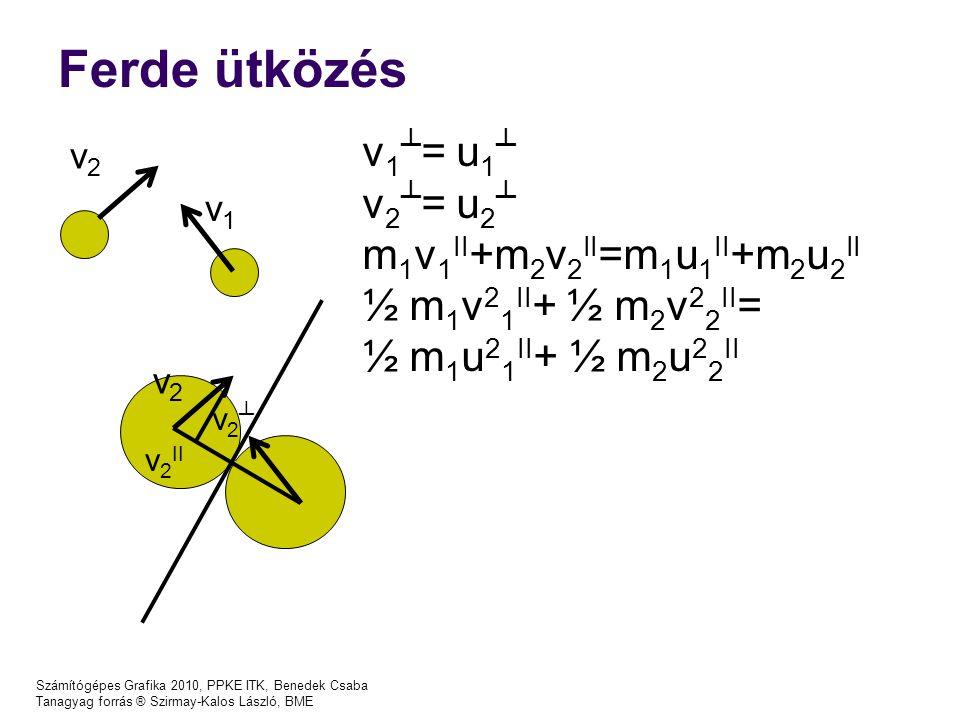 Ferde ütközés v1┴= u1┴ v2┴= u2┴ m1v1II+m2v2II=m1u1II+m2u2II