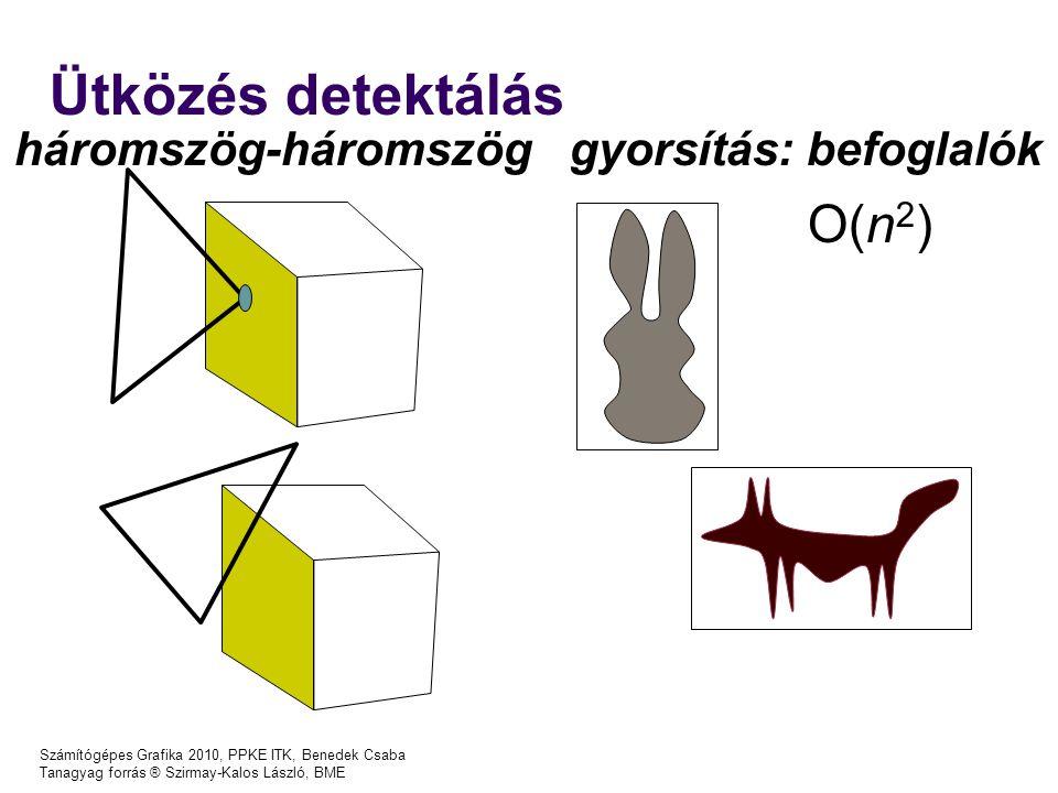Ütközés detektálás háromszög-háromszög gyorsítás: befoglalók O(n2)