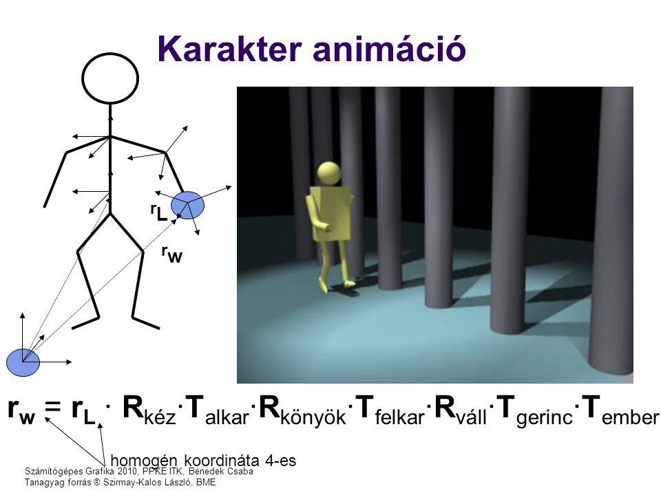Karakter animáció rL. rw. rw = rL · Rkéz·Talkar·Rkönyök·Tfelkar·Rváll·Tgerinc·Tember.