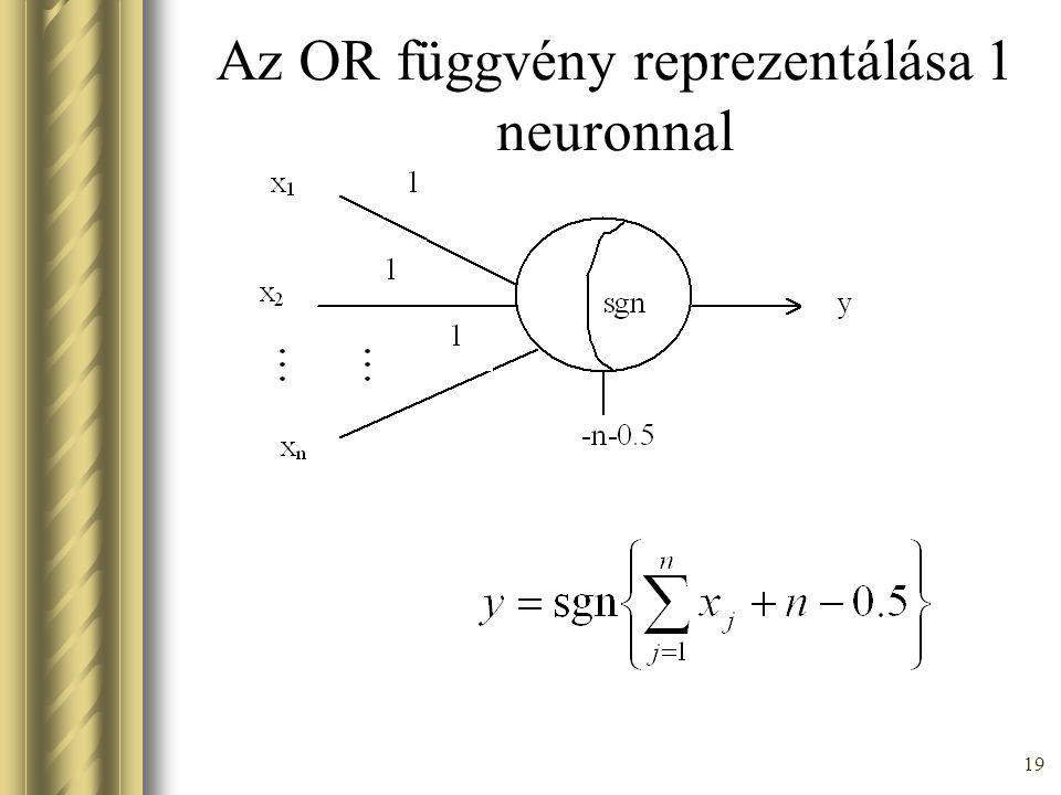Az OR függvény reprezentálása 1 neuronnal