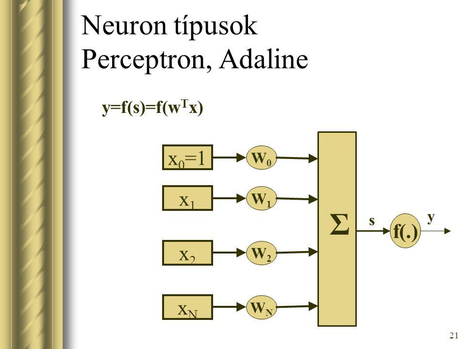 Neuron típusok Perceptron, Adaline