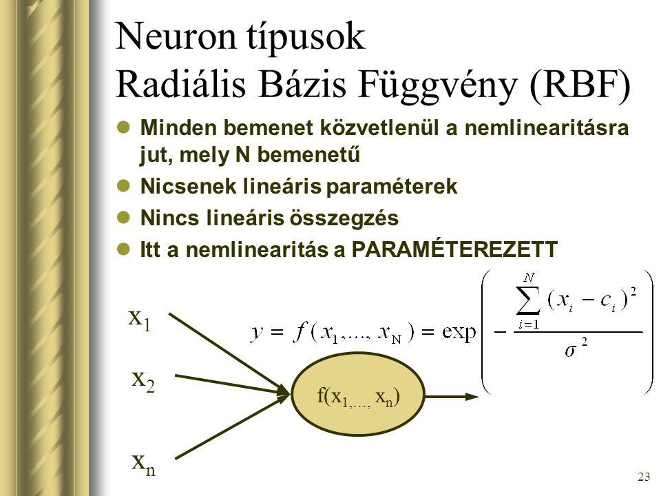 Neuron típusok Radiális Bázis Függvény (RBF)