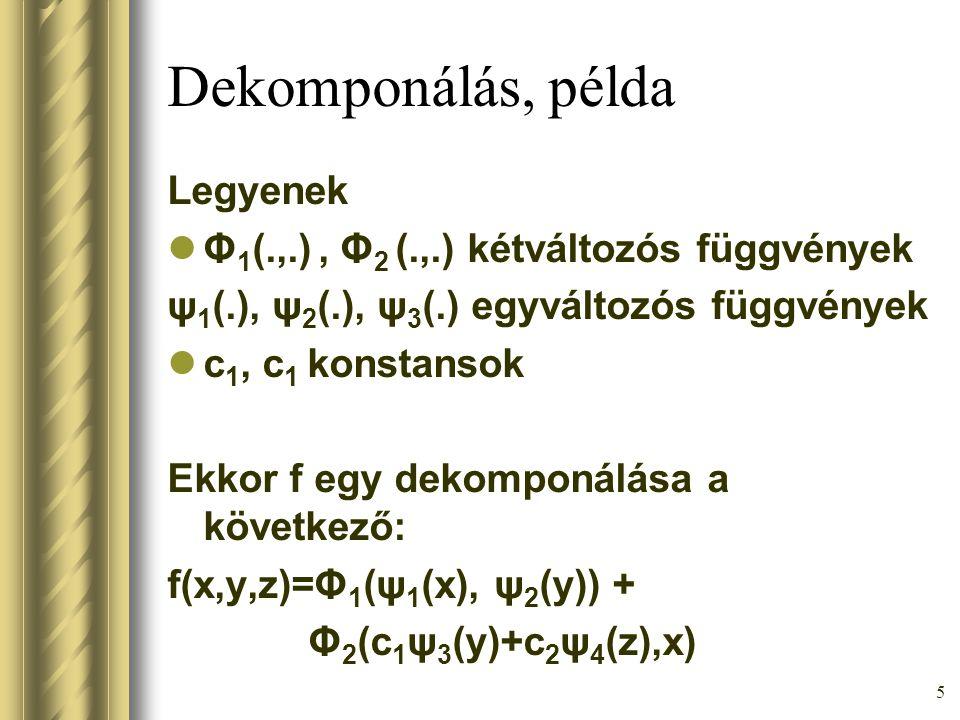 Dekomponálás, példa Legyenek Φ1(.,.) , Φ2 (.,.) kétváltozós függvények