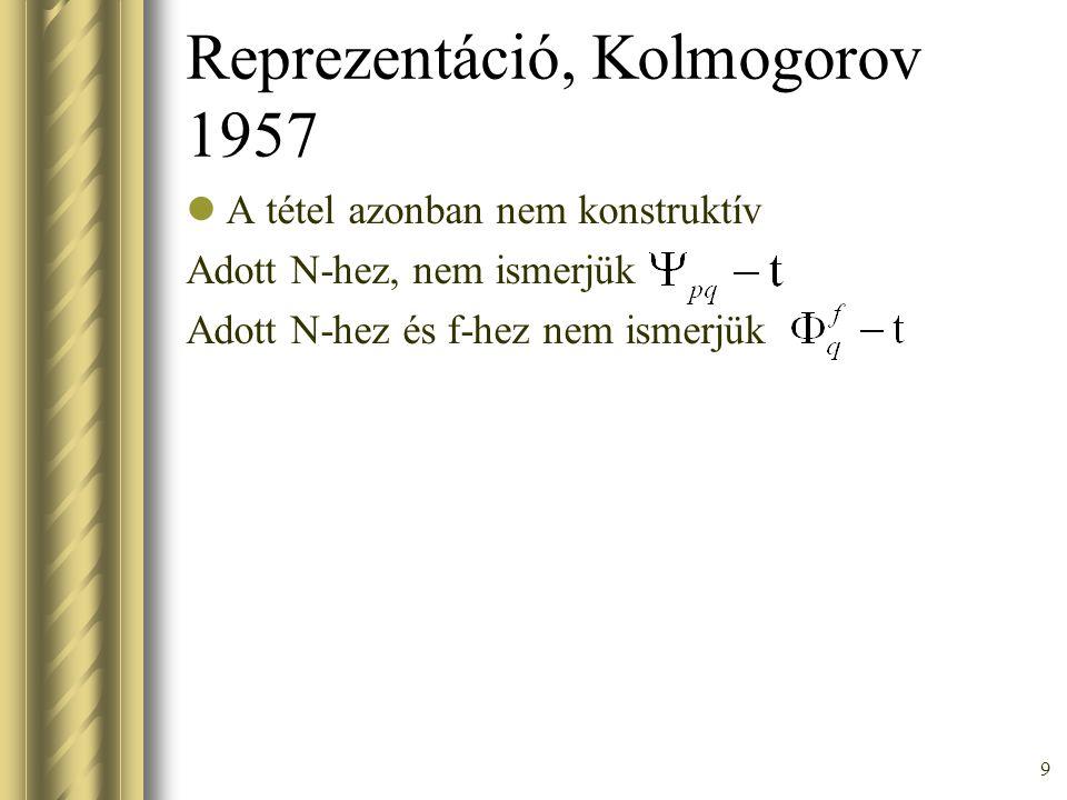 Reprezentáció, Kolmogorov 1957