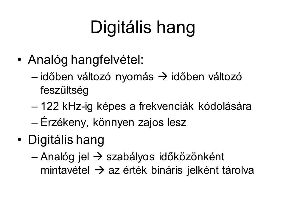 Digitális hang Analóg hangfelvétel: Digitális hang