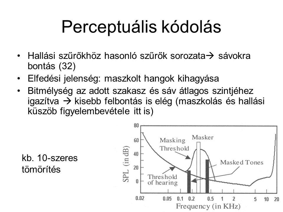 Perceptuális kódolás Hallási szűrőkhöz hasonló szűrők sorozata sávokra bontás (32) Elfedési jelenség: maszkolt hangok kihagyása.