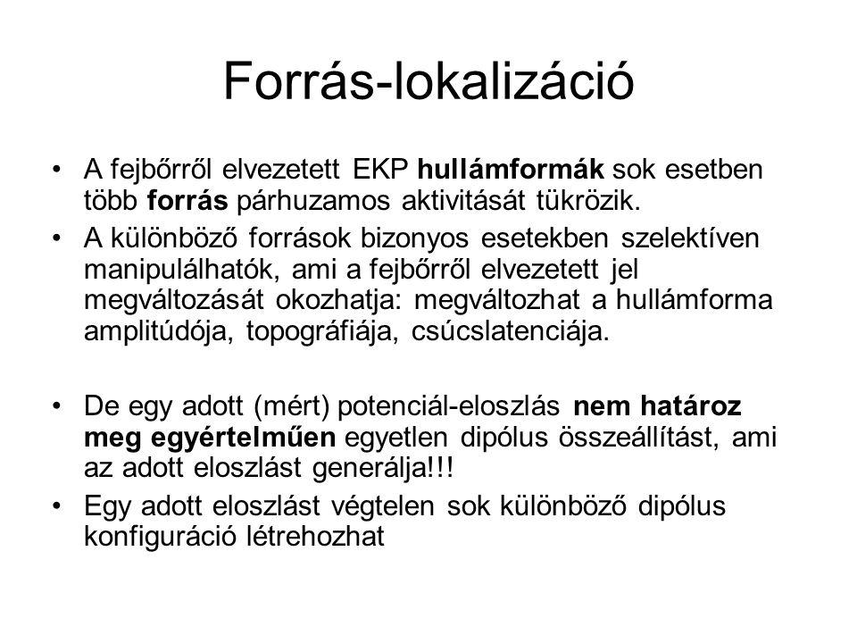 Forrás-lokalizáció A fejbőrről elvezetett EKP hullámformák sok esetben több forrás párhuzamos aktivitását tükrözik.