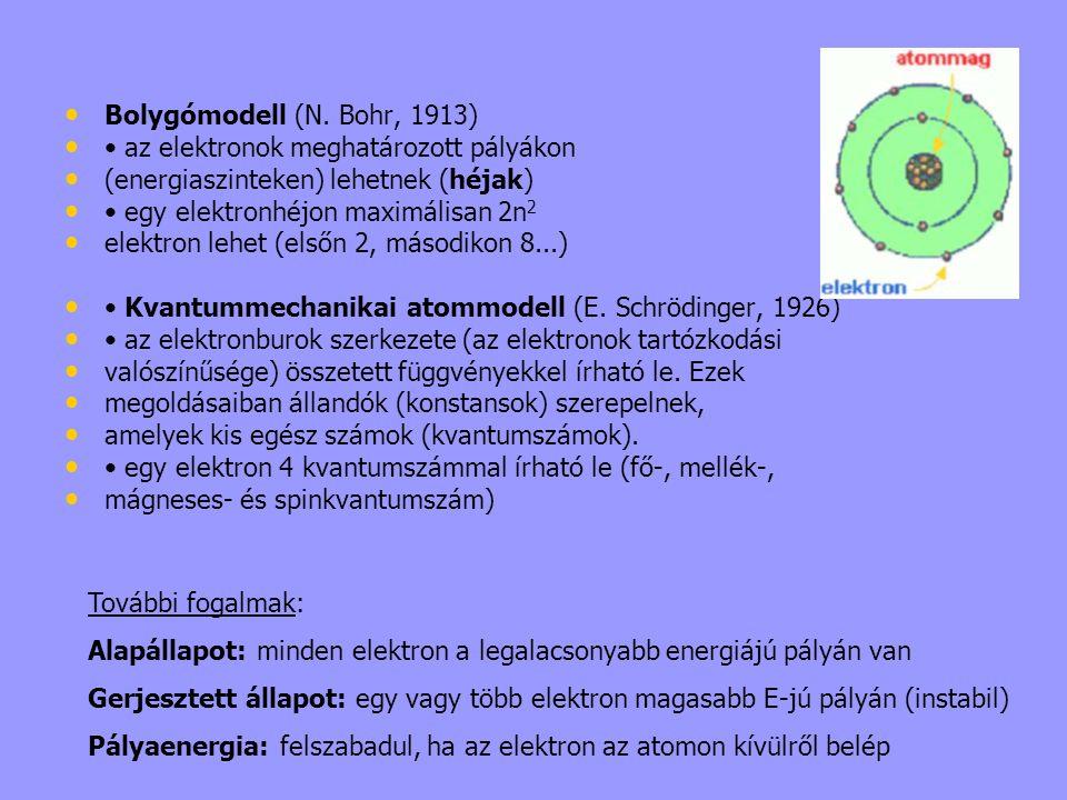 Bolygómodell (N. Bohr, 1913) • az elektronok meghatározott pályákon. (energiaszinteken) lehetnek (héjak)