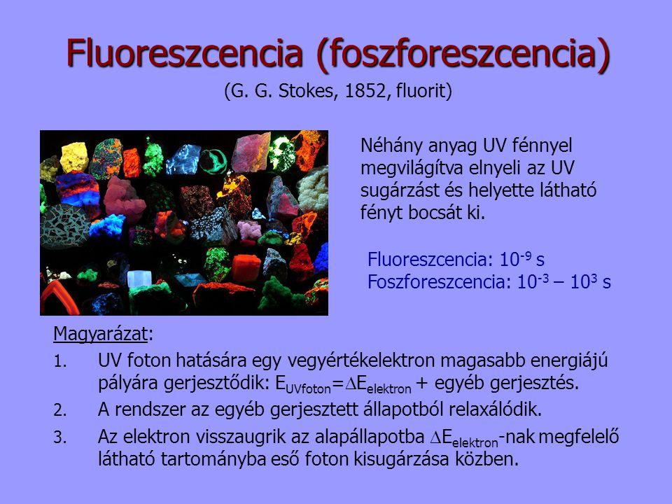 Fluoreszcencia (foszforeszcencia)