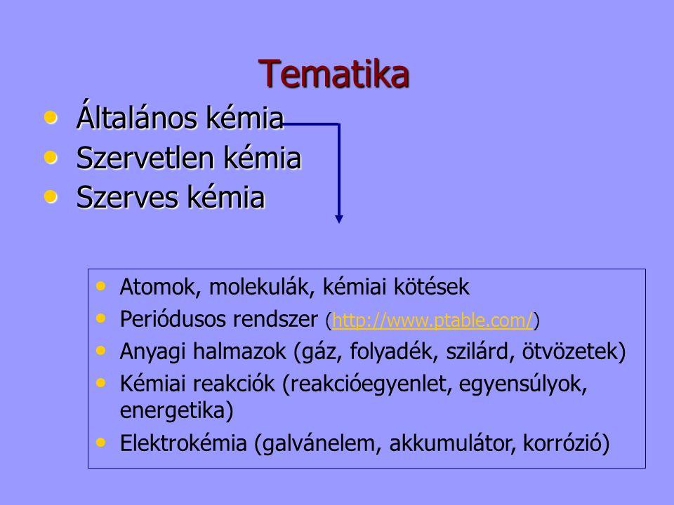 Tematika Általános kémia Szervetlen kémia Szerves kémia