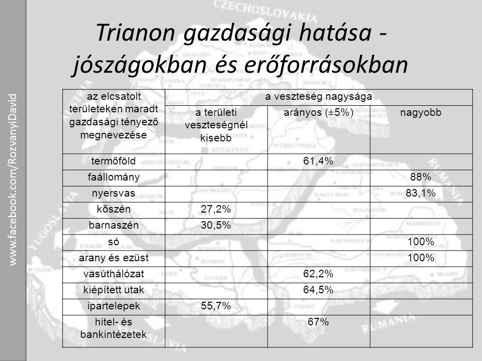 Trianon gazdasági hatása - jószágokban és erőforrásokban