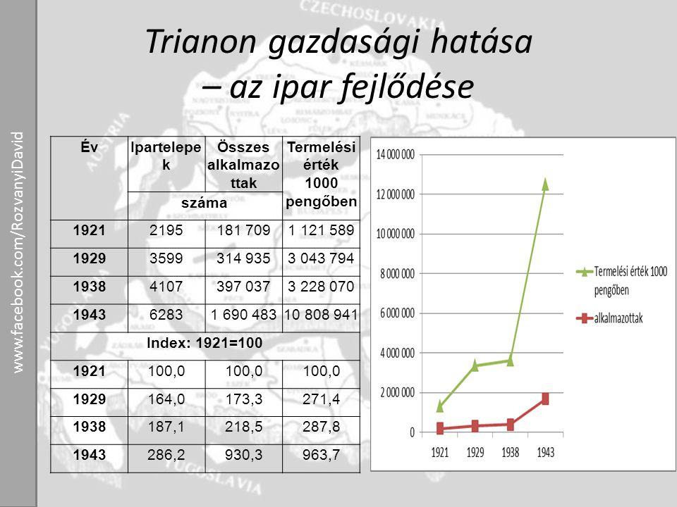 Trianon gazdasági hatása – az ipar fejlődése