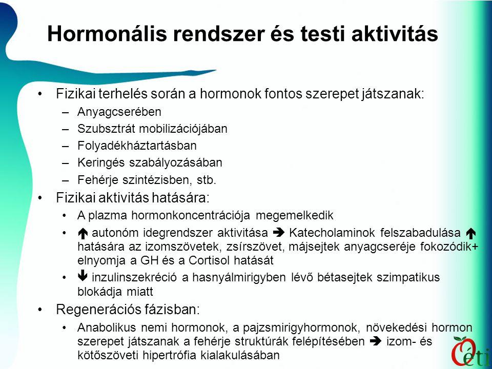 Hormonális rendszer és testi aktivitás