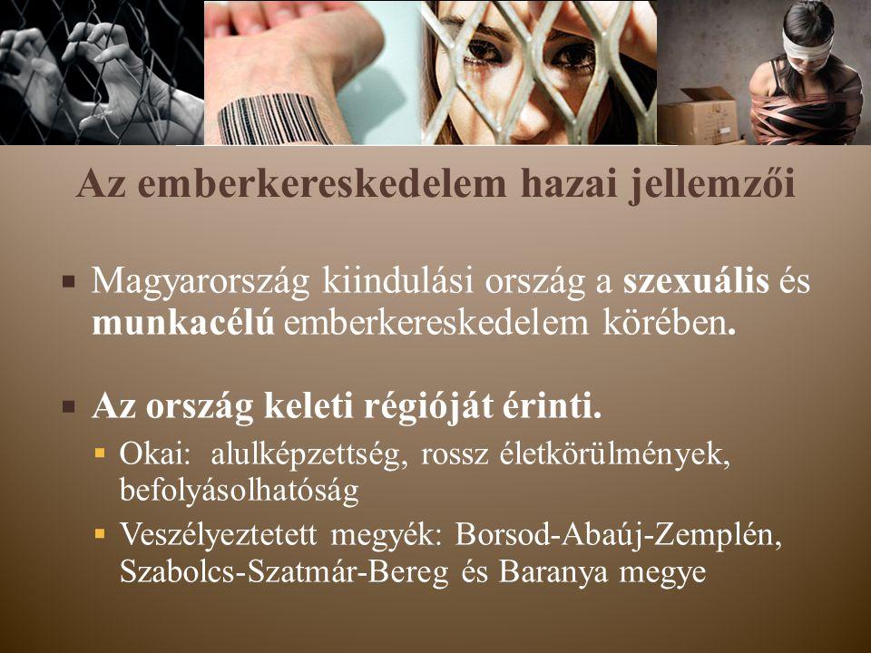 Az emberkereskedelem hazai jellemzői