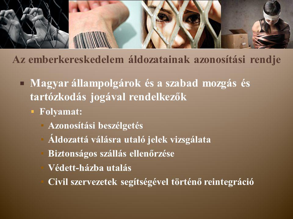 Az emberkereskedelem áldozatainak azonosítási rendje