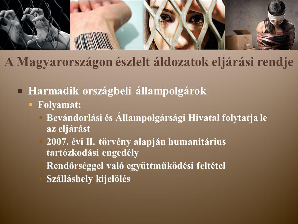 A Magyarországon észlelt áldozatok eljárási rendje