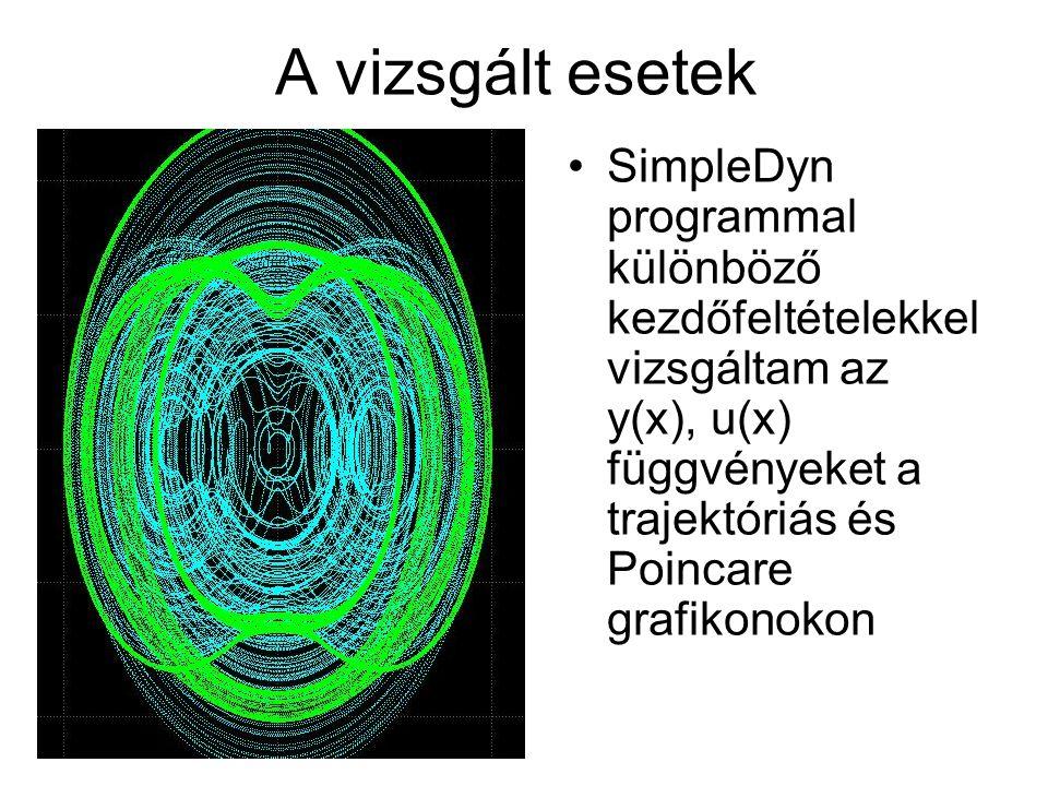 A vizsgált esetek SimpleDyn programmal különböző kezdőfeltételekkel vizsgáltam az y(x), u(x) függvényeket a trajektóriás és Poincare grafikonokon.