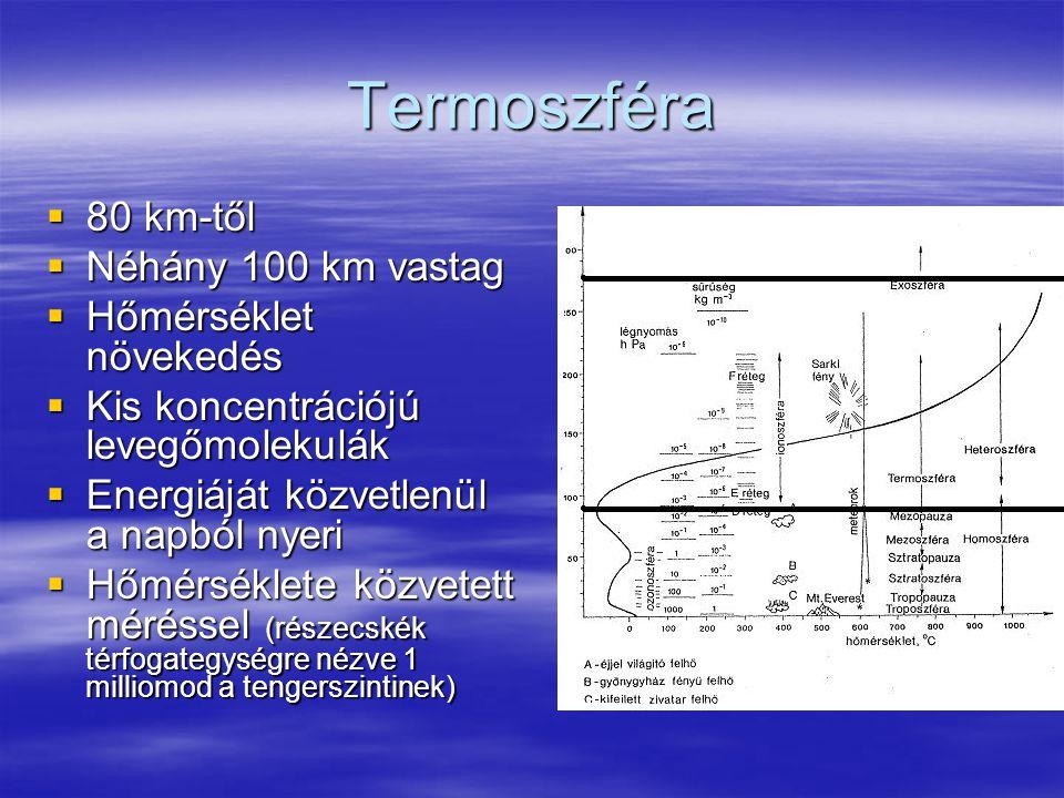 Termoszféra 80 km-től Néhány 100 km vastag Hőmérséklet növekedés