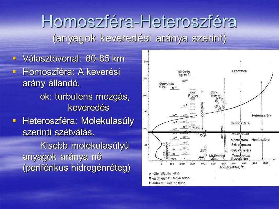Homoszféra-Heteroszféra (anyagok keveredési aránya szerint)