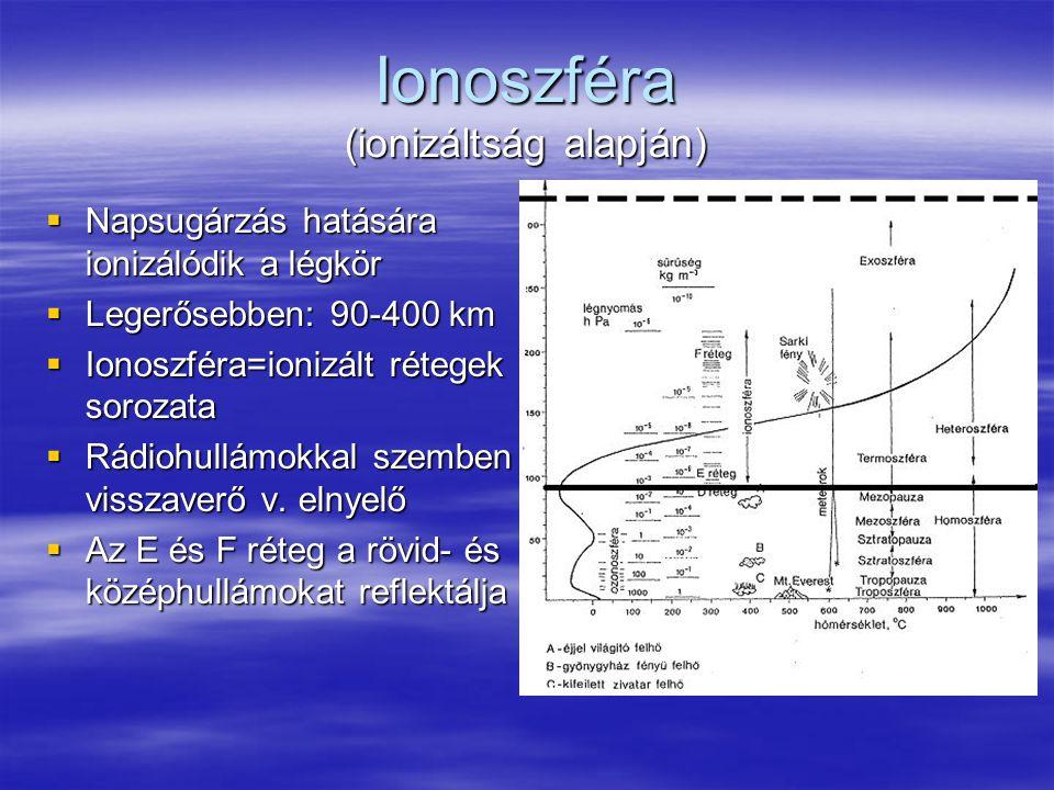 Ionoszféra (ionizáltság alapján)