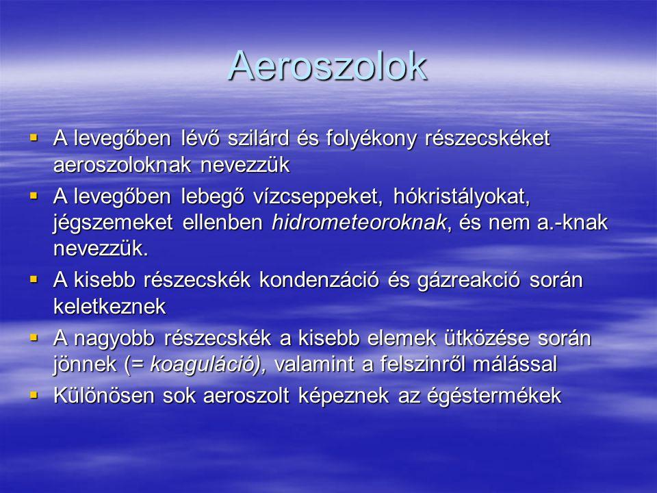 Aeroszolok A levegőben lévő szilárd és folyékony részecskéket aeroszoloknak nevezzük.