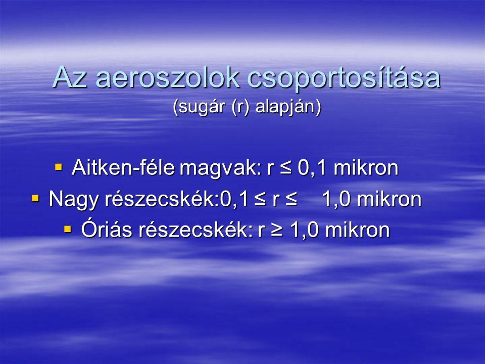 Az aeroszolok csoportosítása (sugár (r) alapján)