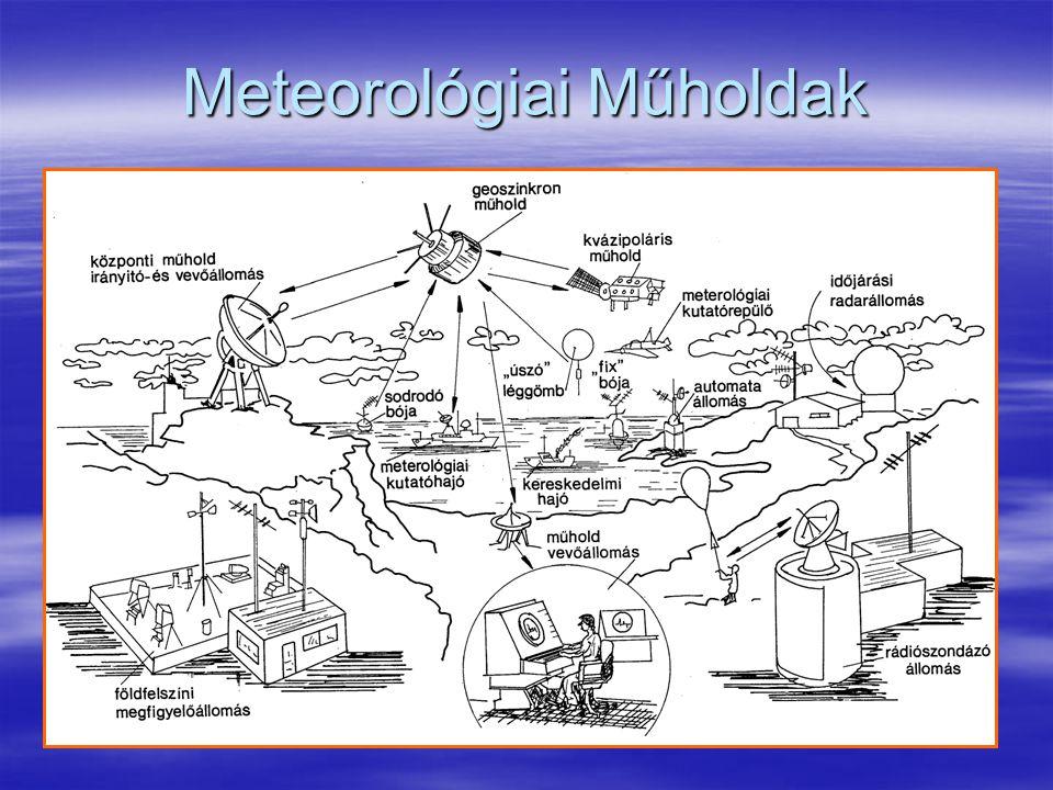 Meteorológiai Műholdak