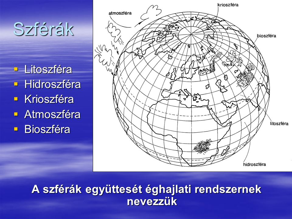 A szférák együttesét éghajlati rendszernek nevezzük