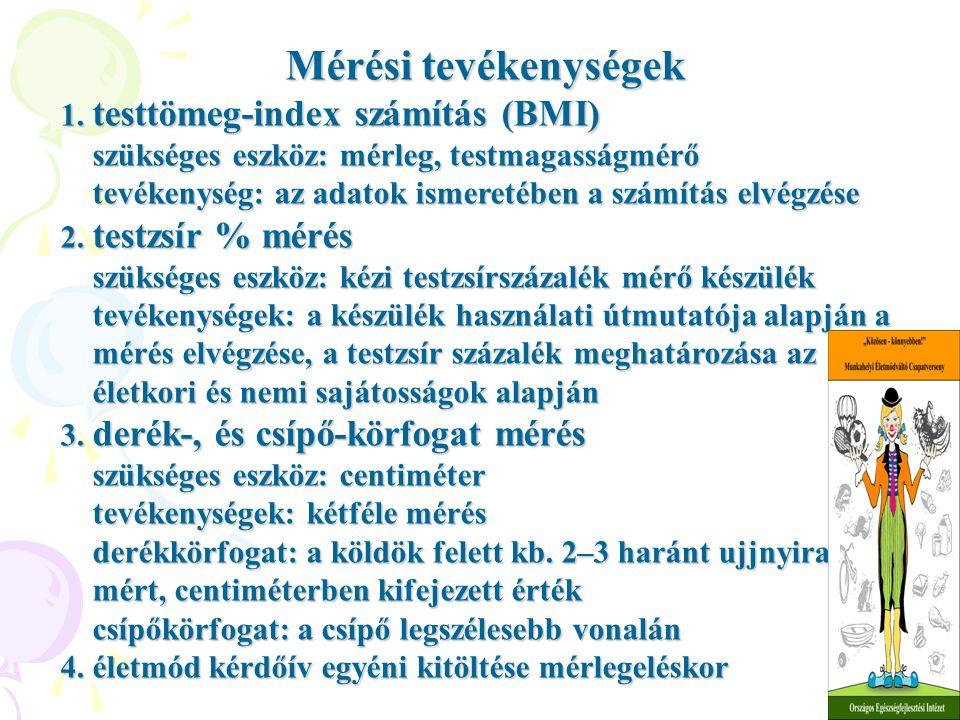Mérési tevékenységek 1. testtömeg-index számítás (BMI)
