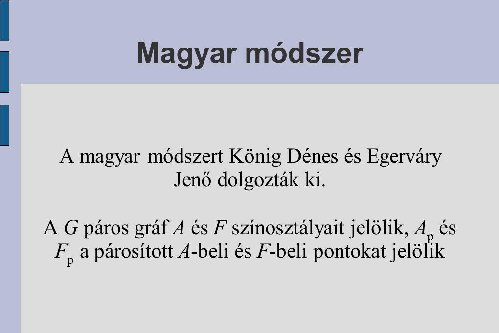 A magyar módszert König Dénes és Egerváry Jenő dolgozták ki.